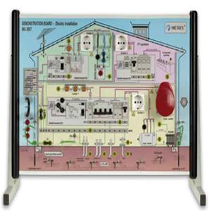 Instruments de tests électriques METREL