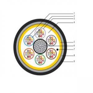 Cable souple une seule gaine type loose tube design