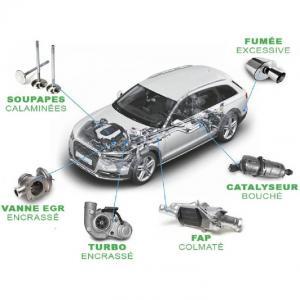 Décalaminage moteur essence et diesel