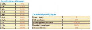 Carbonate de calcium CCE 150
